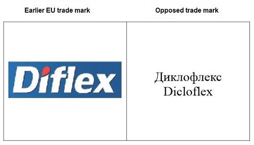 EU trade mark